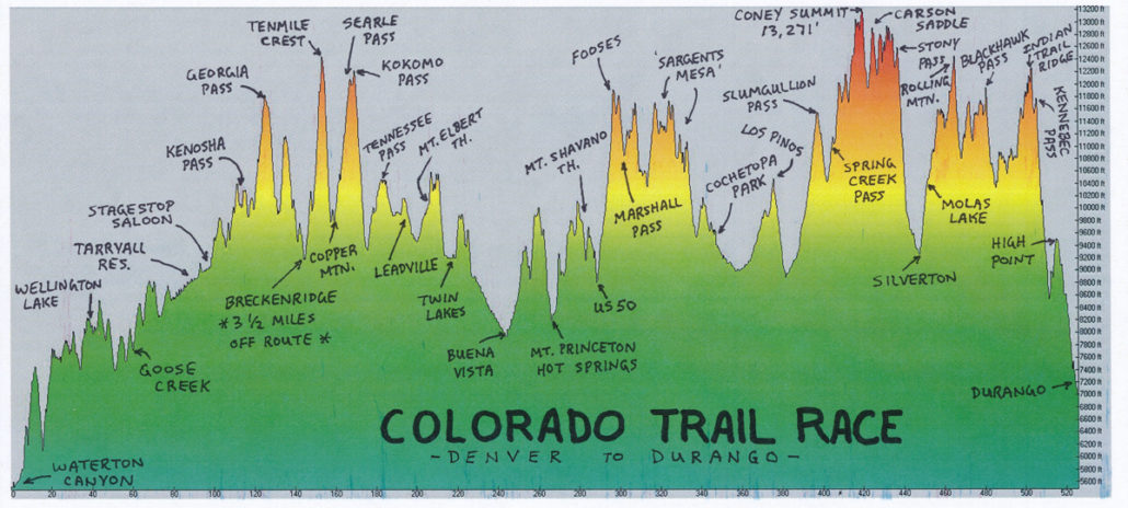 CTR MAP GPS Colorado Trail Guide
