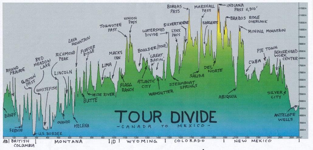 TD tour divide map tour divide guide
